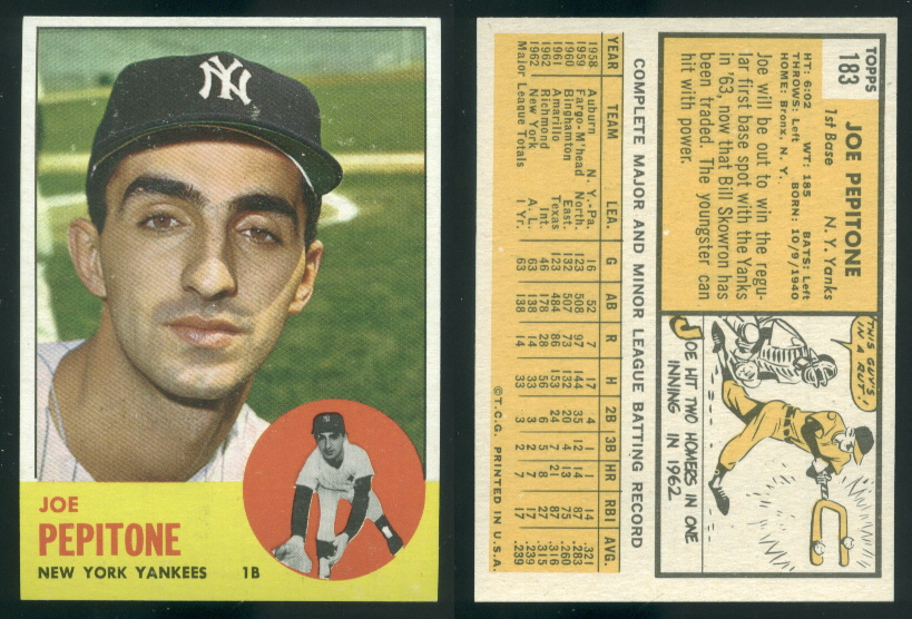 Details About 49676 1963 Topps 183 Joe Pepitone Yankees Nm